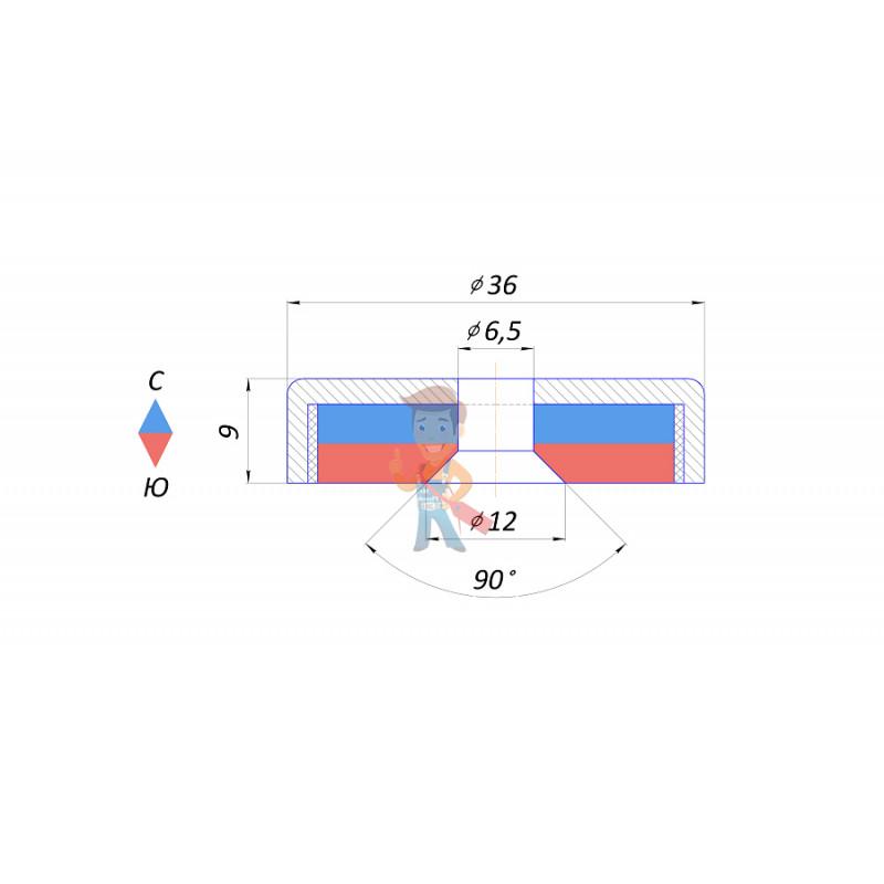 Магнитное крепление с отверстием А36 - фото 2