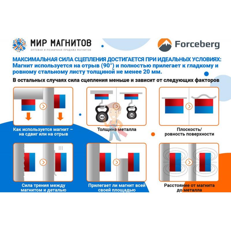 Магнитное крепление с крючком 7,5 см, Forceberg - фото 8