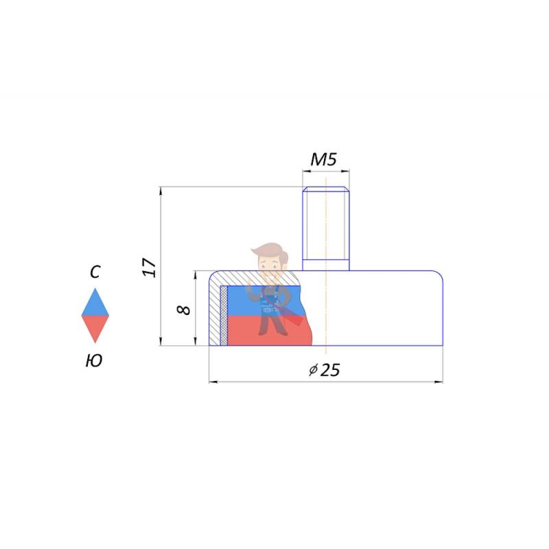 Магнитное крепление с винтом С25 (М5) - фото 3